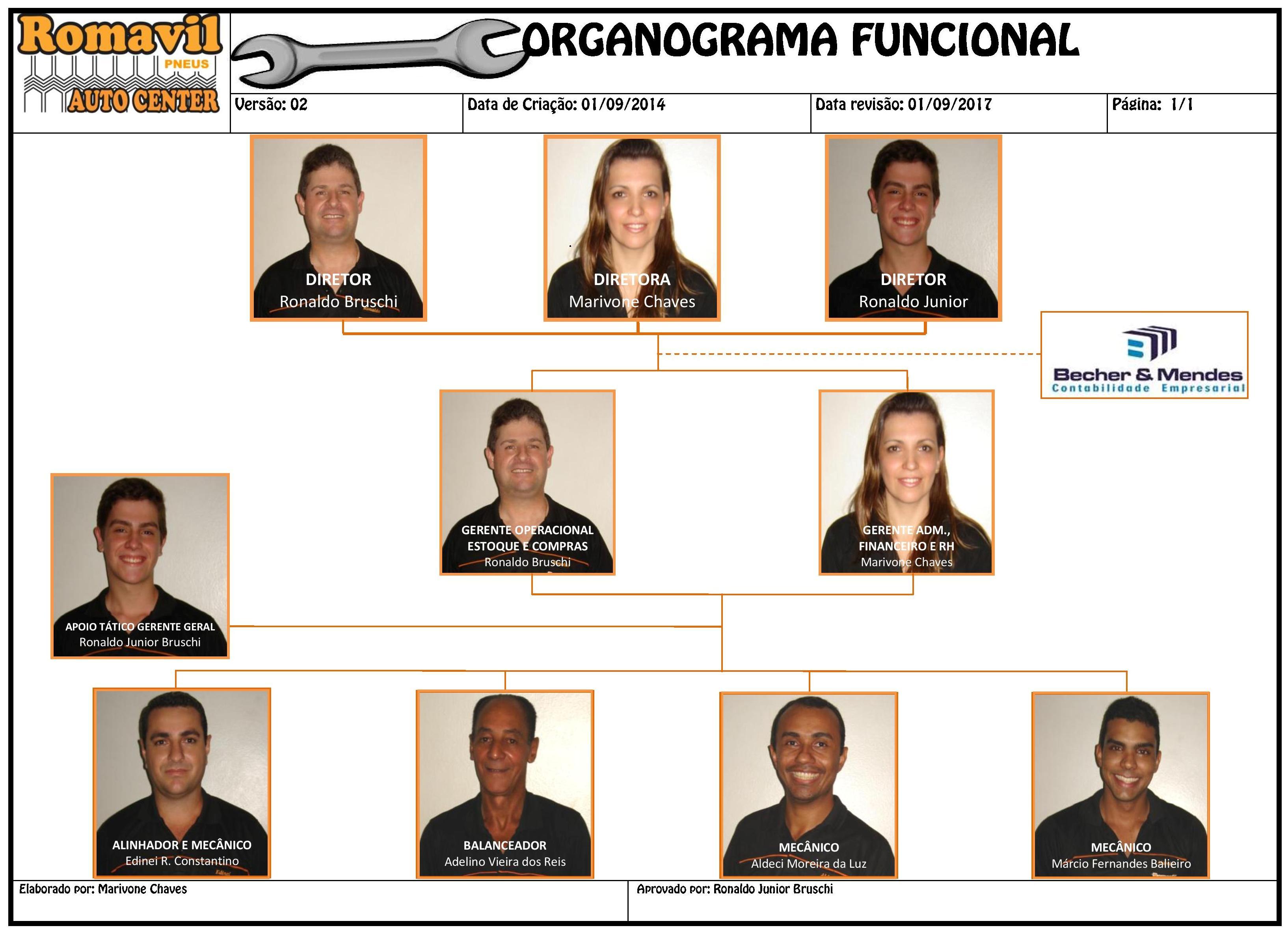Organograma Funcional Romavil Fotos4-page-001